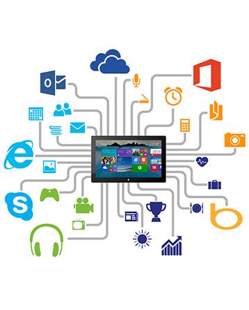 Signature Technology Solutions, Inc.